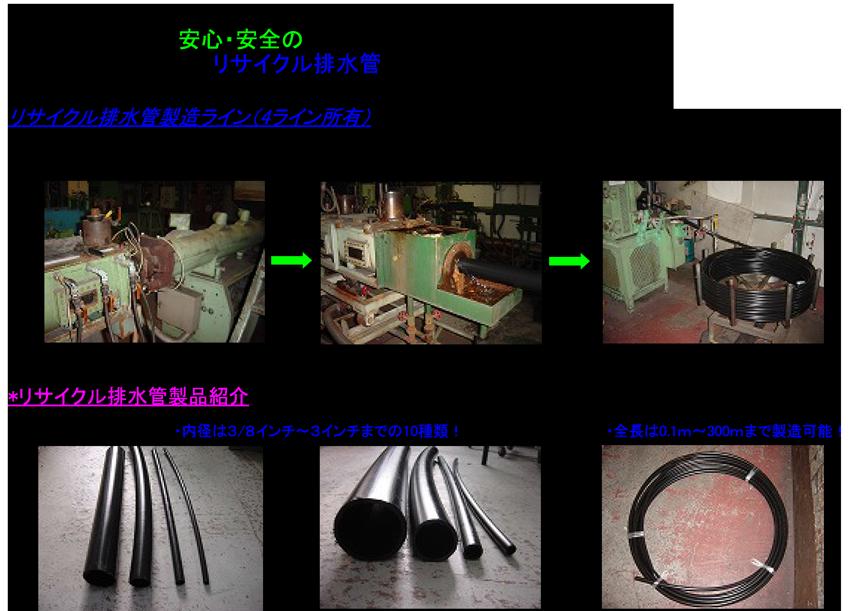 リサイクル排水管
